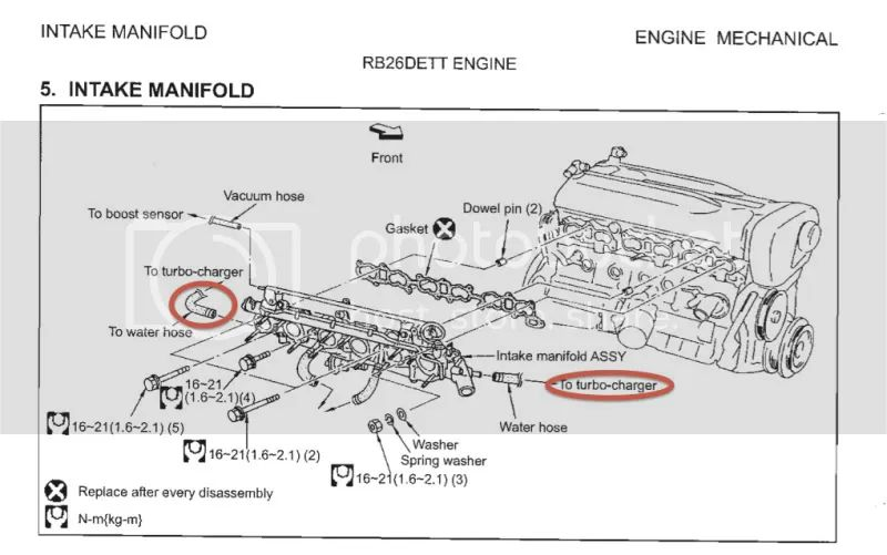 gtr engine diagram