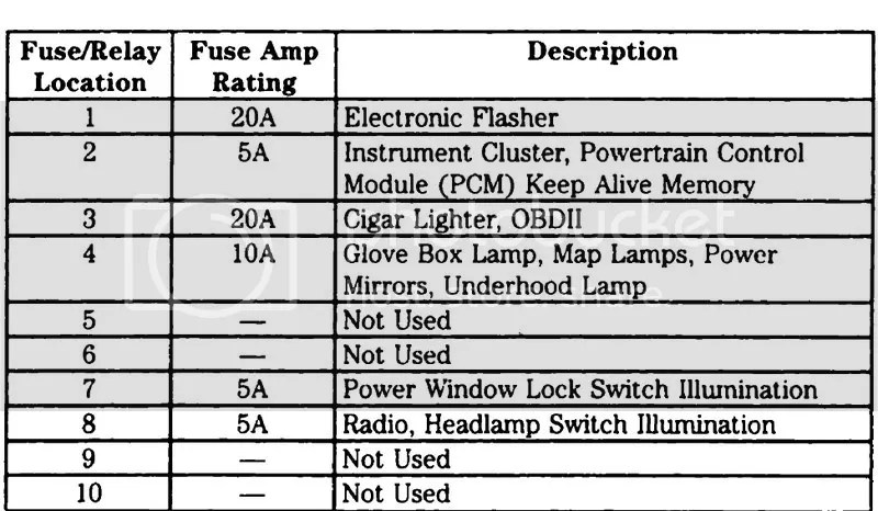 2000 Ford Expedition Fuse Box Diagram Online Wiring Diagram