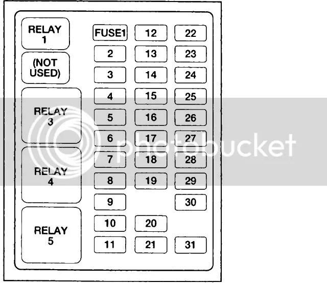 1997 Ford F 250 Fuse Panel Diagram Wiring Diagram