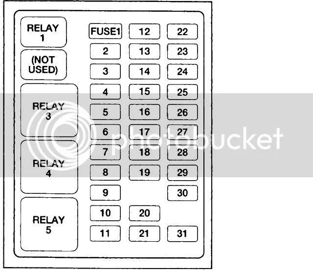 1999 f350 fuse diagram under dash