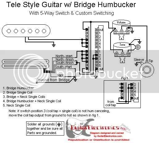 Guitar Wiring Diagram Hs manual guide wiring diagram