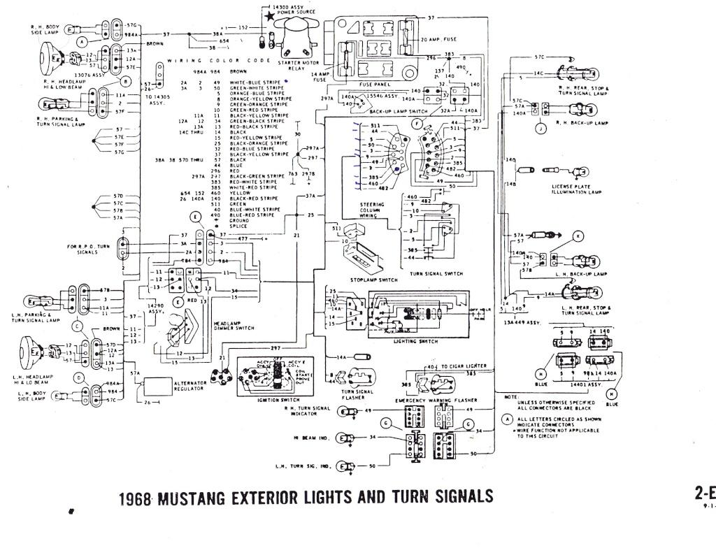 1968 thunderbird schema cablage