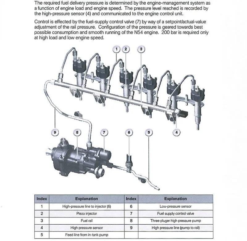 79 Bmw 320i Engine Diagram Schematic Diagram Electronic Schematic