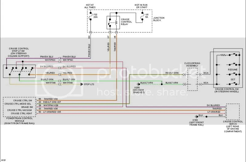 Cruise Car Wiring Diagram Wiring Diagram