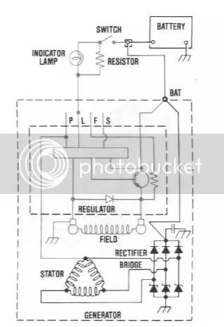Datsun 620 Wiring Diagram For Alternator Wiring Schematic Diagram