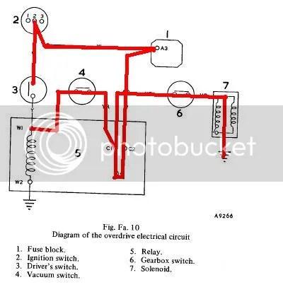 Mgb Starter Wiring Diagram Wiring Diagram