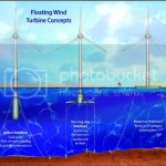 "Floating Windmills Are ""Invisible"" From Shore"