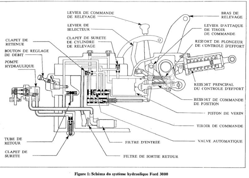 truck flatbed light wiring diagram