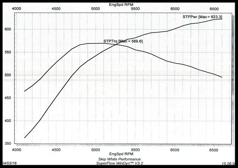 Skip White Mini Starter Wiring Diagram Hi-torque Starter Wiring