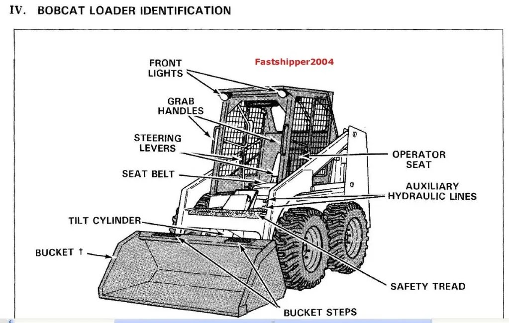 Skid Steer Nomenclature Dirt Work Pinterest - safety manual