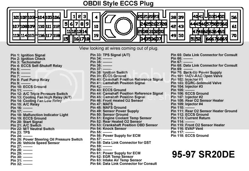 sr20ve ecu wiring diagram