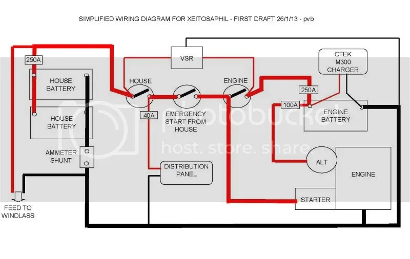Thread Engine Rewire Wiring Diagram Index listing of wiring diagrams