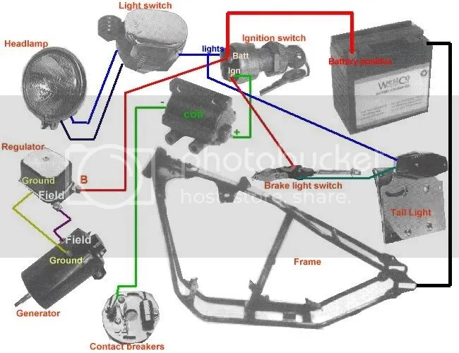 Ironhead simple 82 sportster wiring diagram - The Sportster and