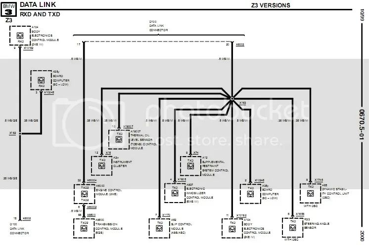 bmw z3m wiring