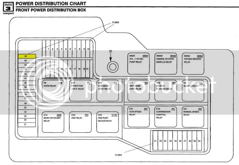 1998 Bmw 528i Fuse Diagram Wiring Diagram