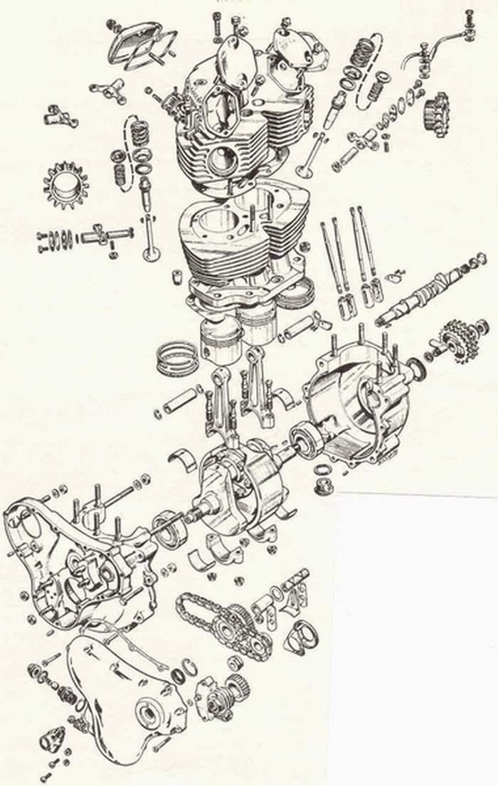 850 norton wiring diagram