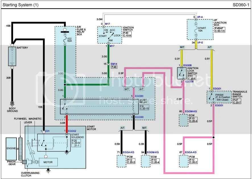 2003 Hyundai Santa Fe Ignition Switch Wiring Diagram - Tropddnssde \u2022