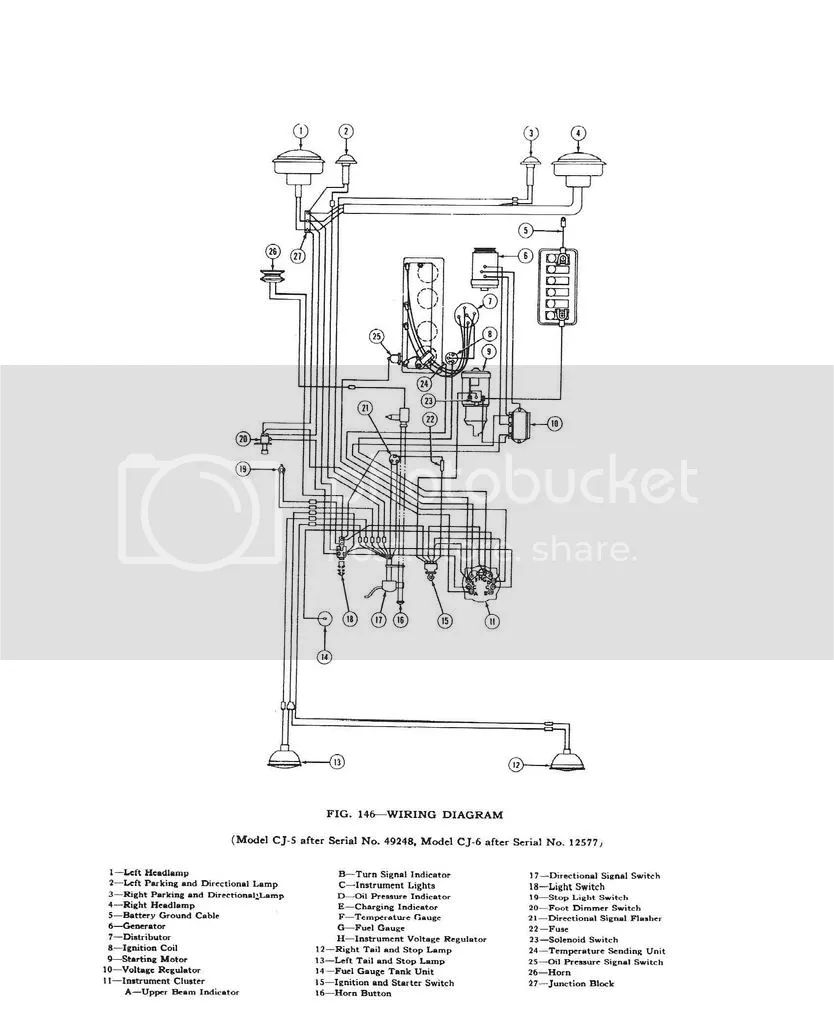 67 cj 5 wiring diagram