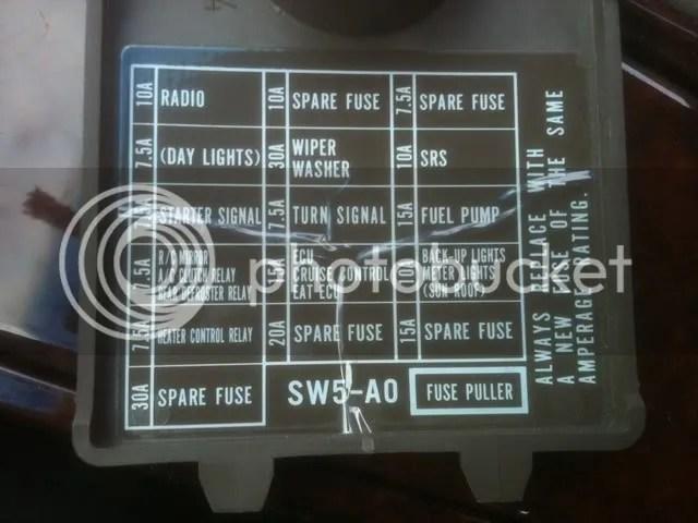 acura fuse box diagram acura legend under hood fuse box block