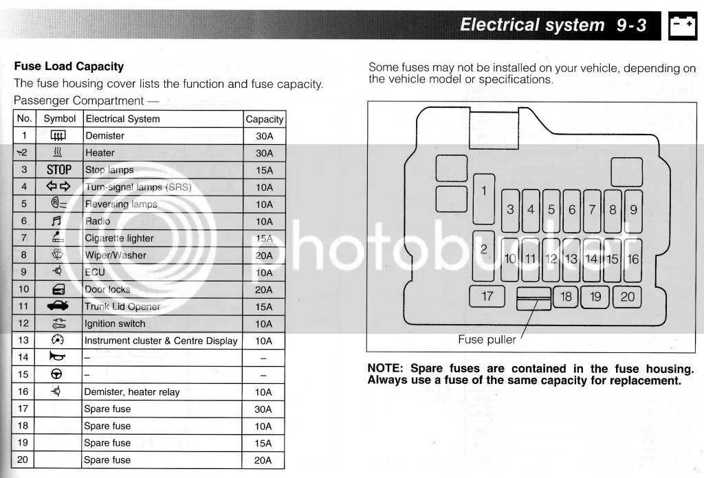 Fuse Box On Mitsubishi L200 Electrical Circuit Electrical Wiring