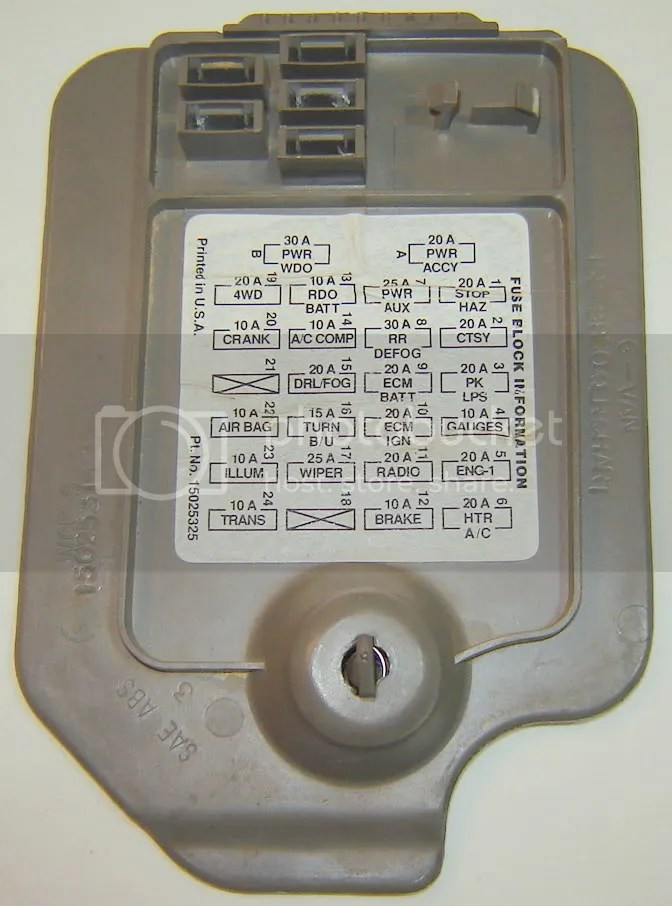 95 Blazer Fuse Box - Wiring Data Diagram