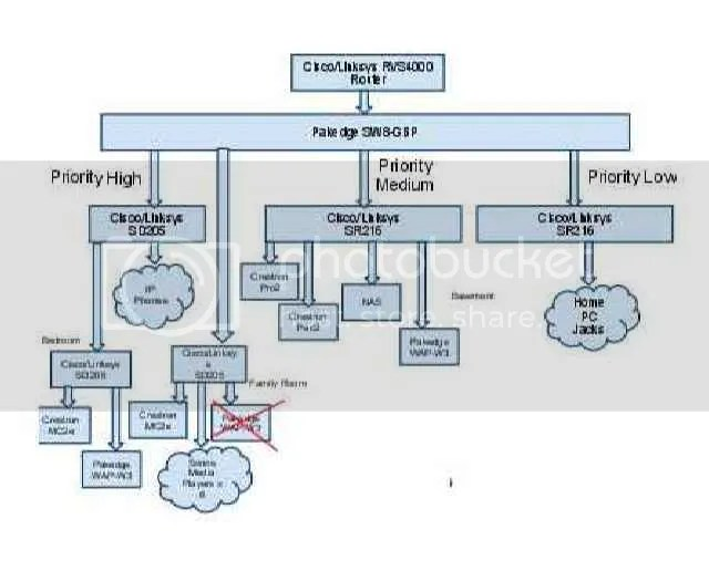 sonos wiring diagram similiar home stereo wiring keywords sonos