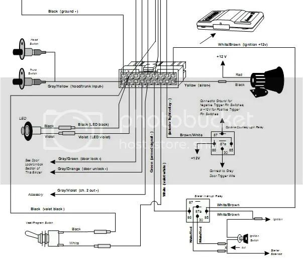 clifford alarm wiring diagrams
