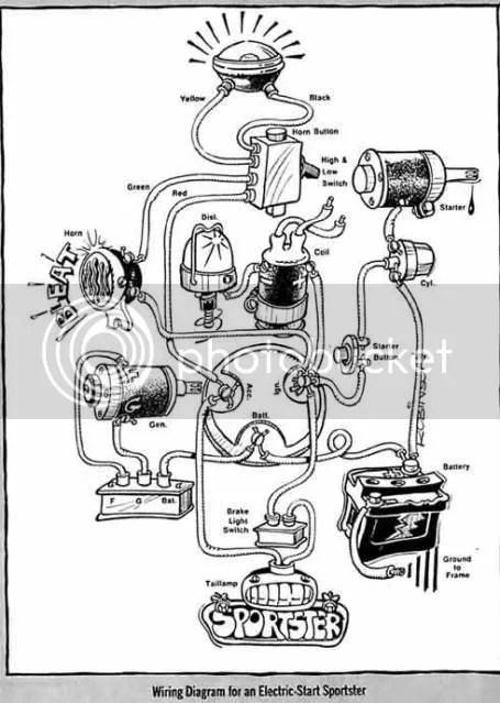 84 Sportster Wiring Diagram - Wiring Diagrams Schema