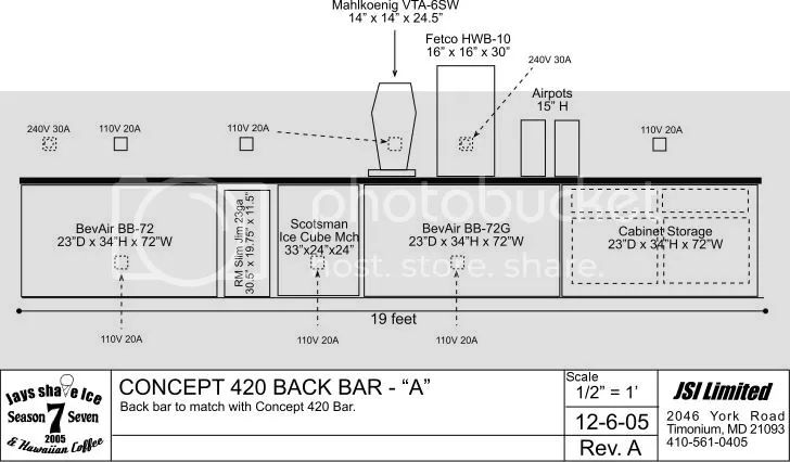 Commercial bar layout images amp pictures becuo