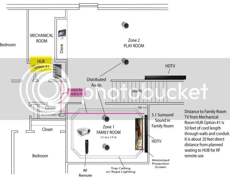 basement media wiring