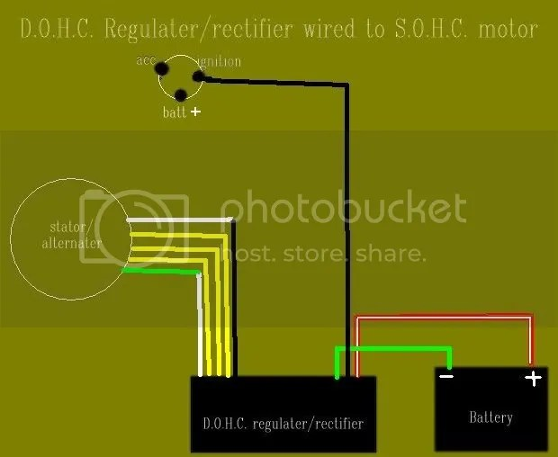 A quick how to on switching to solid state regulator / rectifier