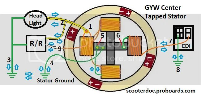 8 coil 5 wire stator wiring diagram
