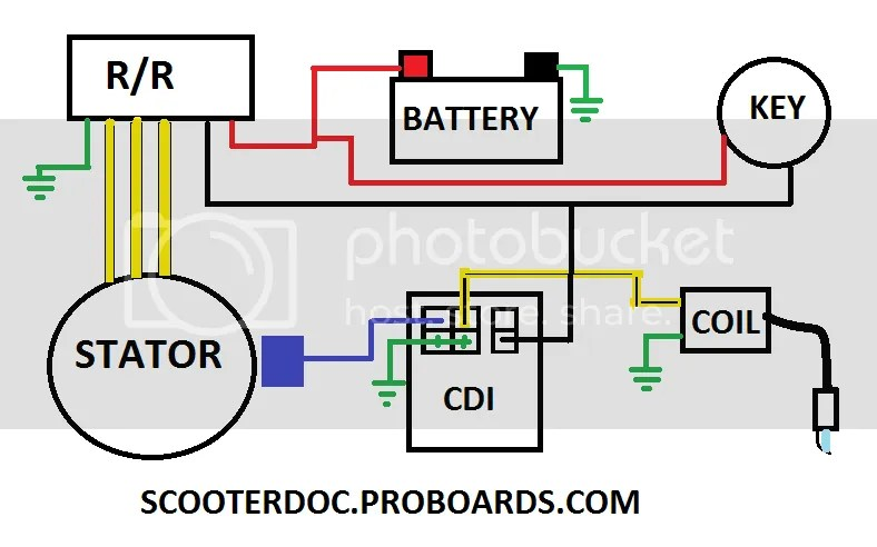 110 Chinese Atv Solenoid Wiring Diagram Schematic Seeking Manuals Wiring Diagrams And Info About Stators