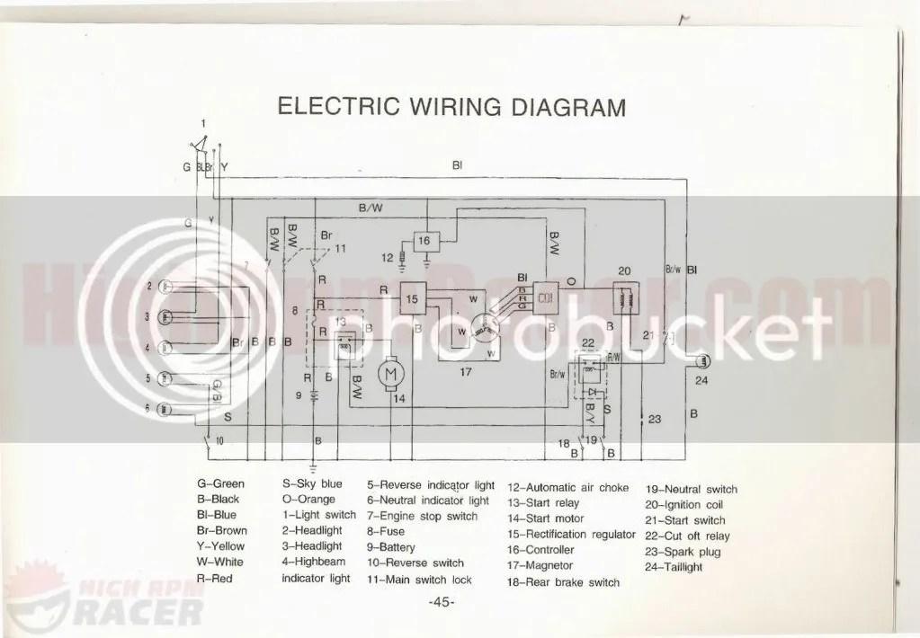 Chinese Roketa Atv 300 Wiring Diagram - Schematics Data Wiring