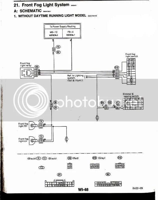 Gc8 Wiring Diagram - Wiring Diagram Progresif