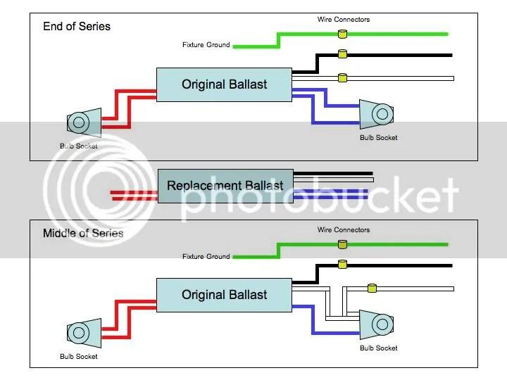 Fluorescent Light Wiring Download Wiring Diagram