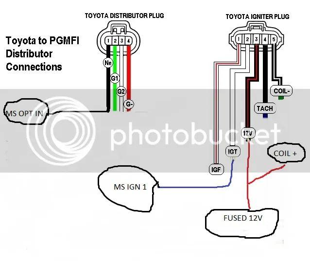 3sgte wiring harness diagram