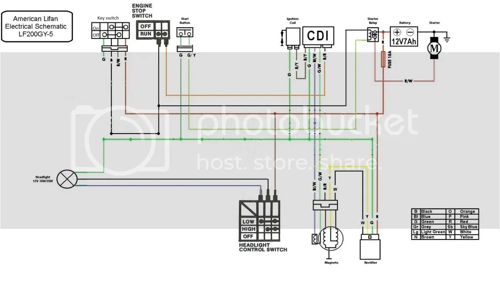 Wiring Schematics Diagram Moreover Lifan 140cc Engine On 49cc Lifan