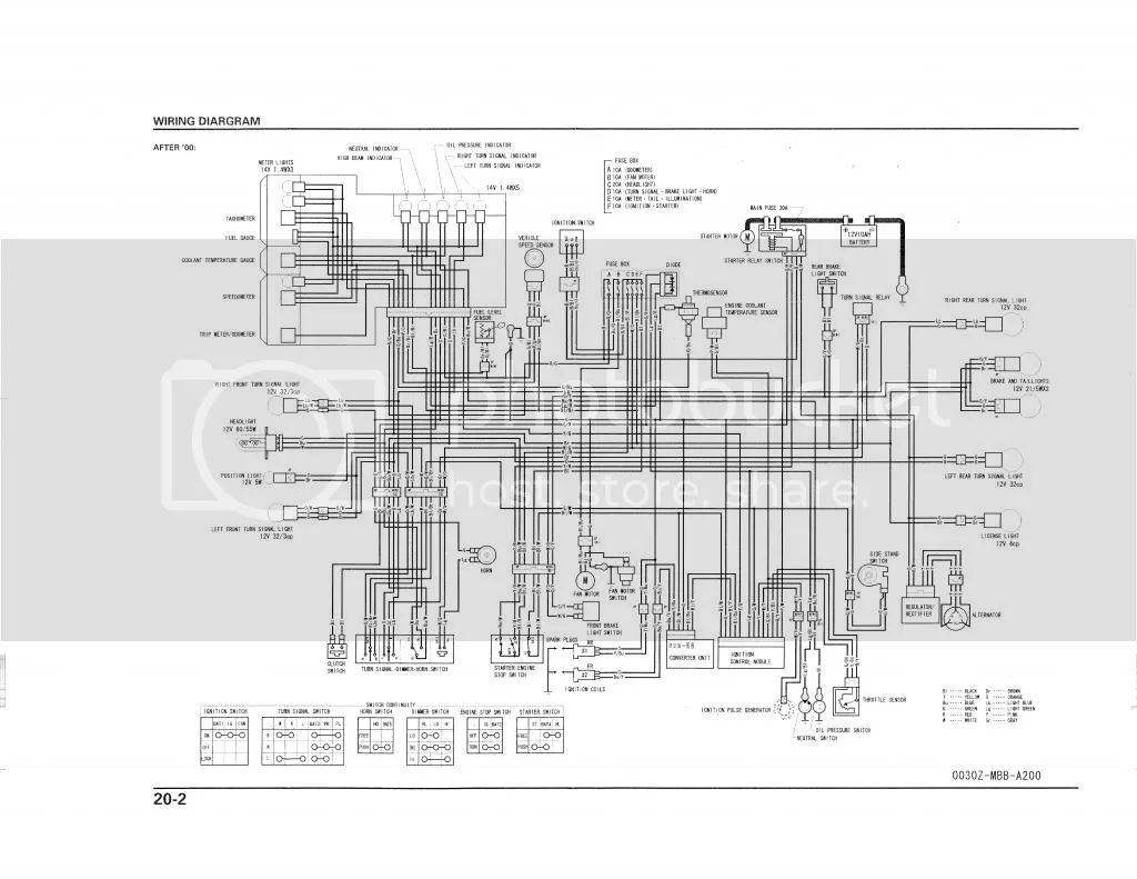 97 Honda Motorcycle Wiring Diagram Auto Electrical Well Tec E116997 99 Vtr1000f Low Fuel Vtr U2022 It