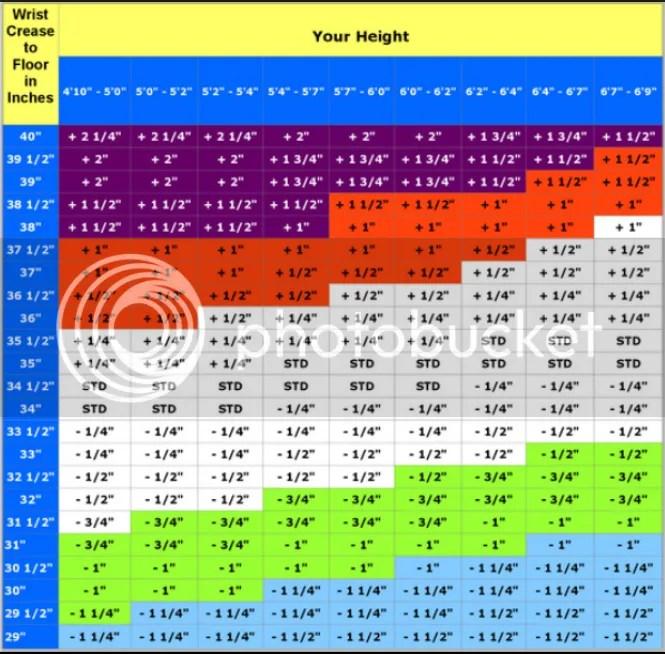Golf Club Sizing Chart Metric Golf Iron Length Chart