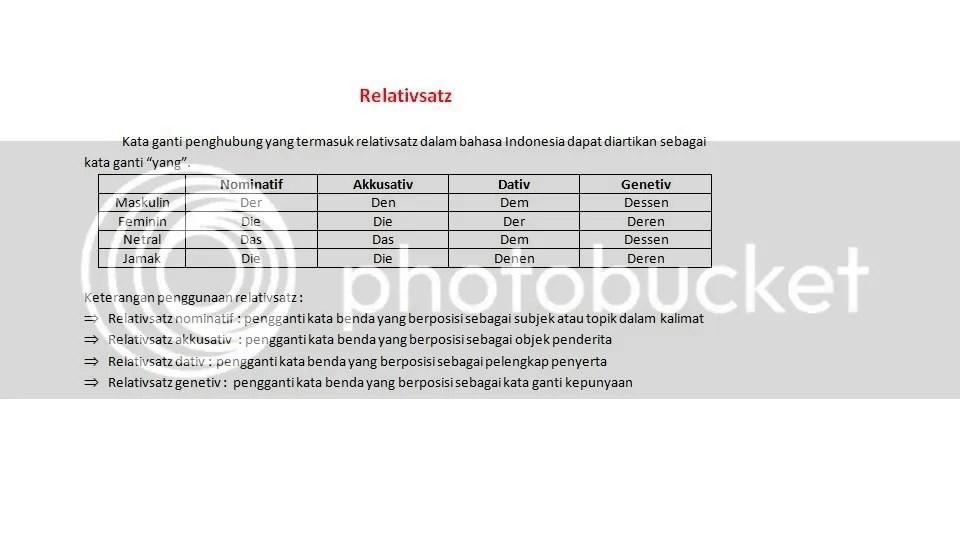 Akkusativ Bahasa Jerman Mata Pelajaran Bahasa Jerman Gemari Learning Arief Budimans Blog