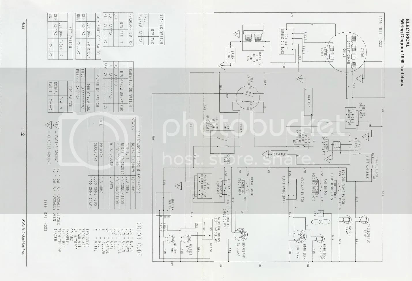 polaris explorer 400 wiring diagram