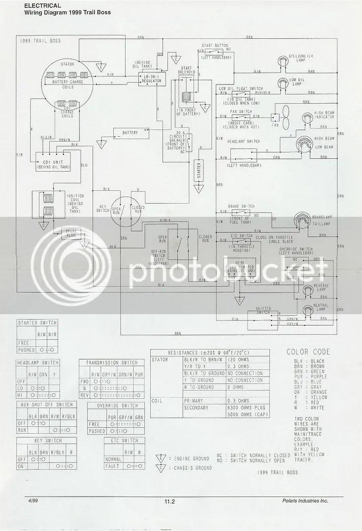 1988 polaris trail boss 250 wiring diagram