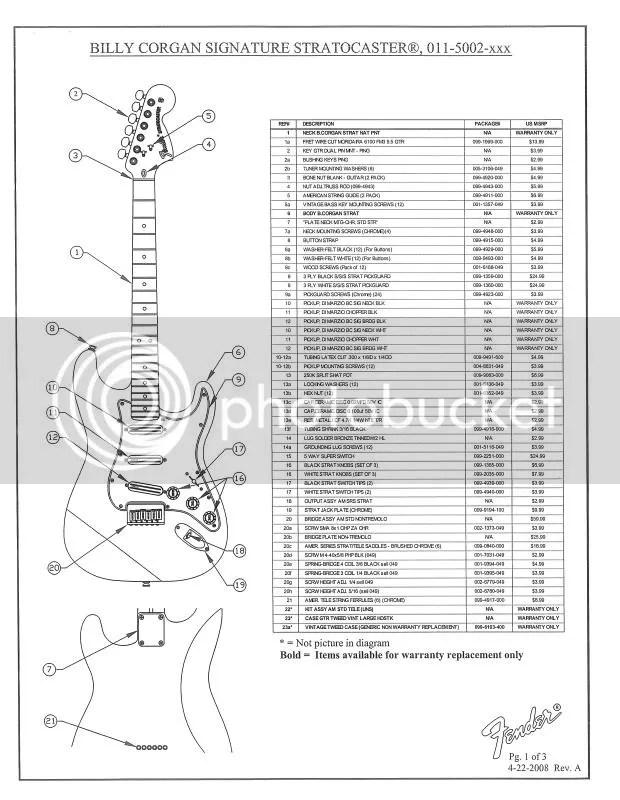 Billy Corgan Strat Wiring Diagram - Ydfhoekdnigdehaberinfo \u2022