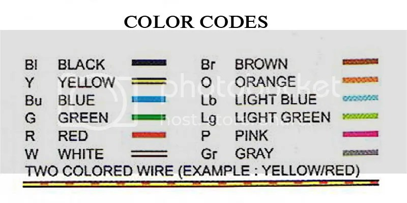 Kawasaki Wiring Color Codes Wiring Diagram Library