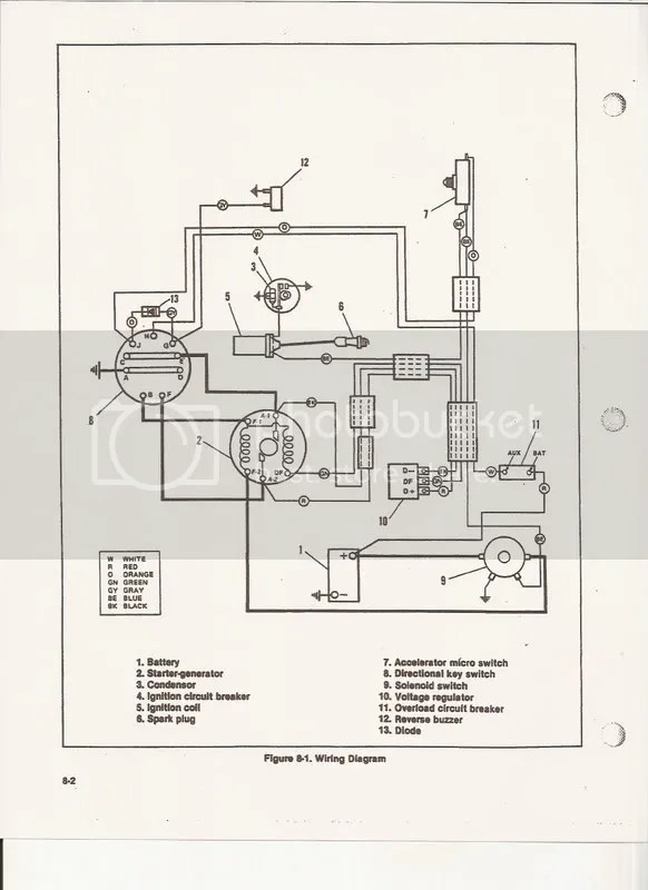 96 Club Car 48v Ds Wiring Diagram - 1efievudfrepairandremodelhome
