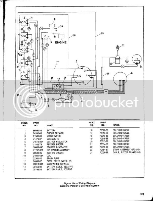 Club Car Solenoid Wiring Diagram For 2006 Schematic Diagram