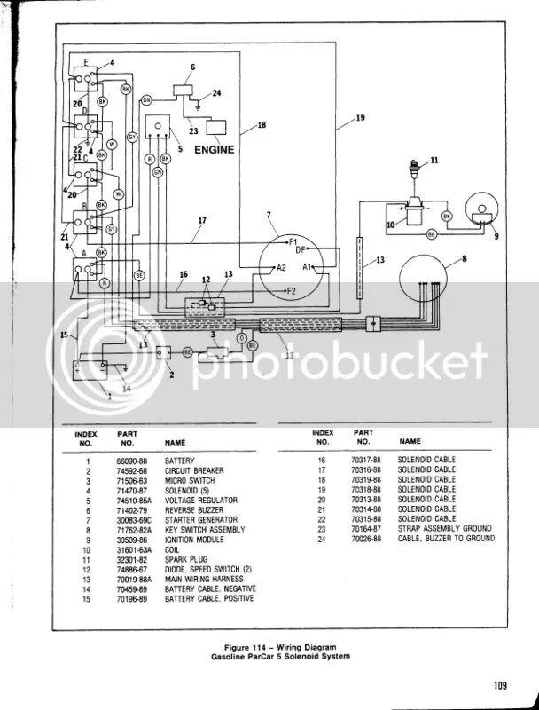 95 club car voltage regulator wiring diagram 95 get free