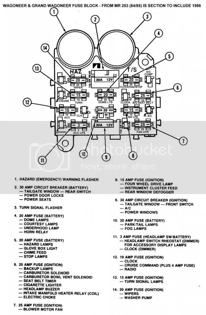 1976 Jeep Cj7 Fuse Box - Wiring Diagram Progresif