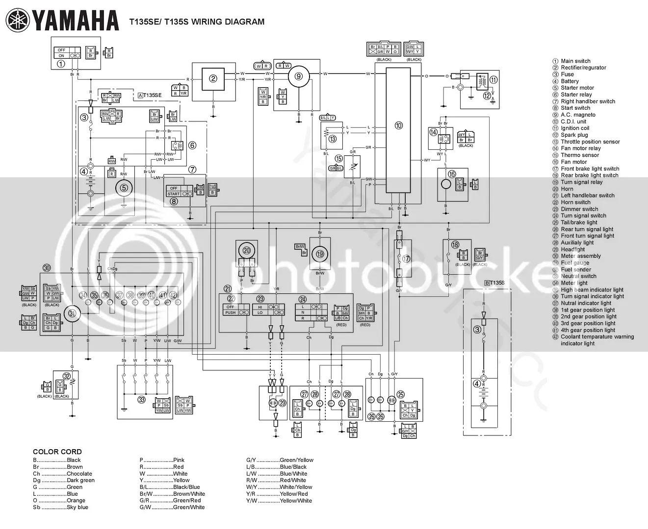 yamaha mio amore wiring diagram